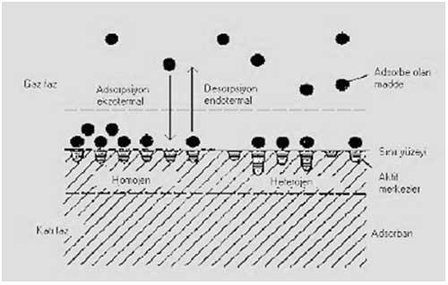 aktif-karbon3